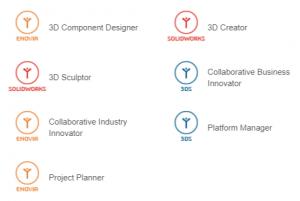 Roluri in cadrul platformei cloud 3DEXPERIENCE.